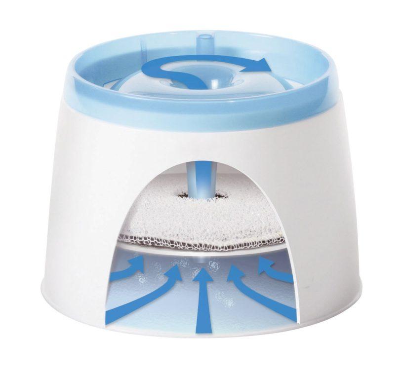 Fontaine à eau Catit compacte 2L.